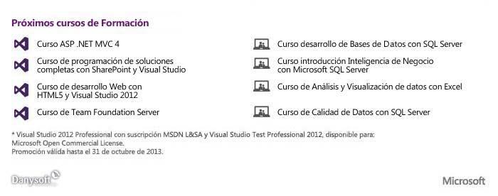 Cursos formación Visual Studio, SQL Server y BI