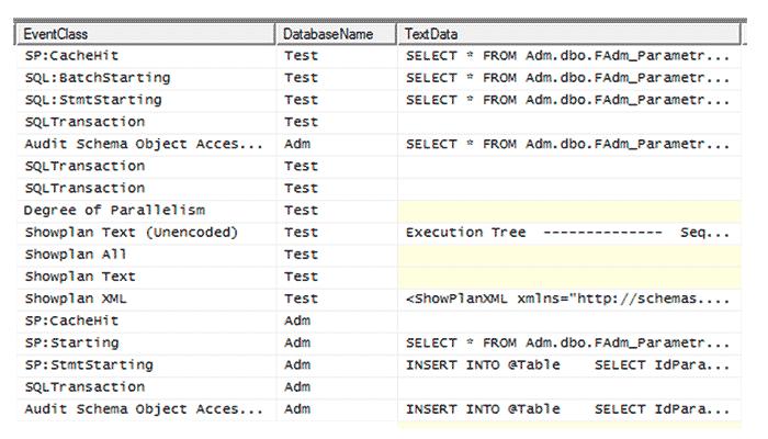 Trazar acceso a bases datos