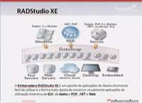 Apresentando o RAD Studio XE