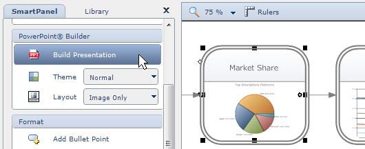 SmartDraw VP | Danysoft : Soluciones Software Profesionales