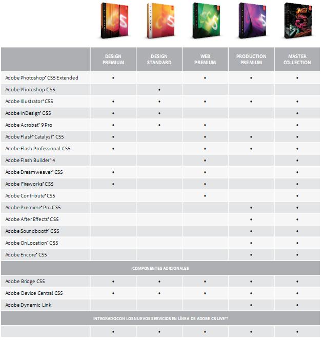 Adobe cs6 production premium keygen