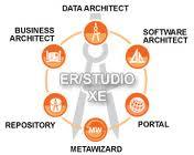 ER/Studio Esquema