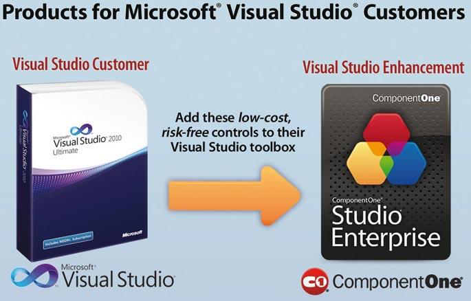 productos para los clientes de Microsoft Visual Studio