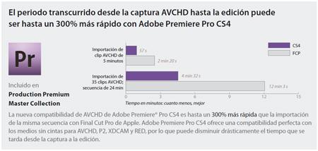 Premiere Pro CS4