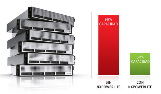 NXPowerLite for File Servers 4