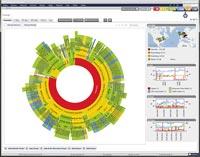 prtg monitorización redes
