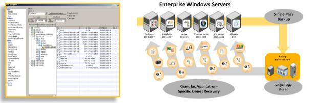 Symantec para entornos virtualizados y físicos