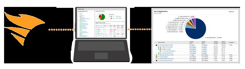 grafico 6 Bandwith Analyzer Pack (BAP)